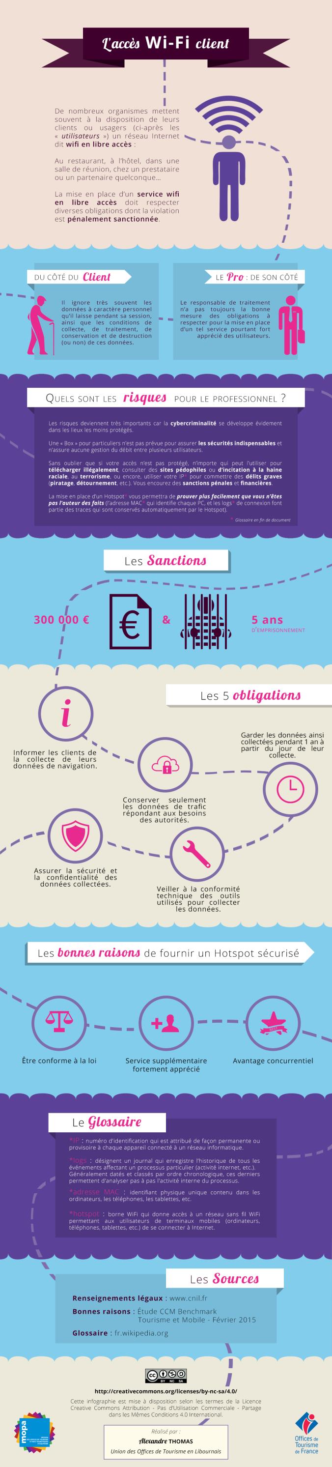 infographie_-_l_acces_wi-fi_client_-_nouvelle_version